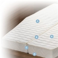 Manufacture de Matelas Selection Inc - Photo 10