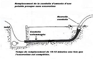 Canalitec - Photo 6