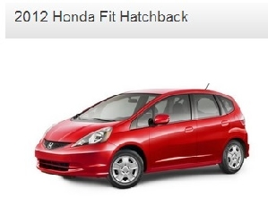 Meadowvale Honda Used Cars