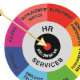 Kelowna Human Resources Consulting - Personnel Consultants - 250-826-6964