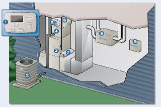 Atlantic Heat Pumps - Photo 8