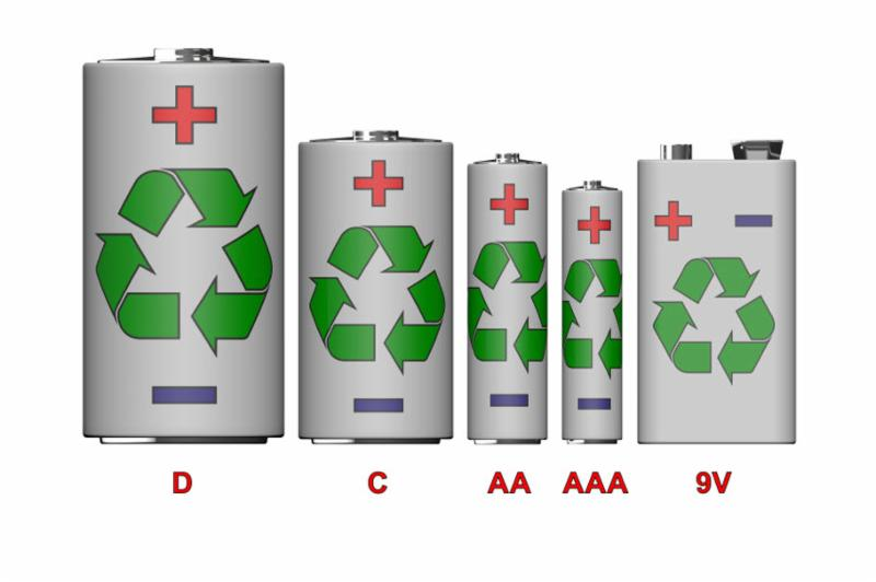 Where To Recycle Car Batteries In Winnipeg