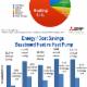 Heat Pump Guys - Heating Contractors - 902-444-7870