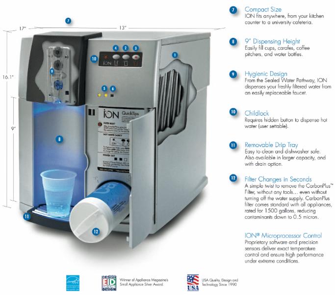 Best water cooler in Toronto - Blue Water Cooler Solutions