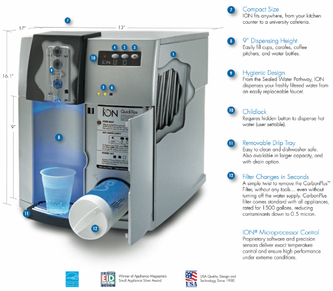 Blue Water Cooler Solutions - Photo 5