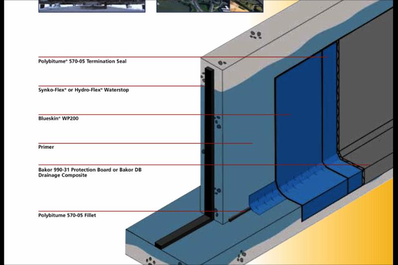 Foundation Waterproofing: Ontario Building Code Foundation