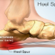 Your Feet in my Hands - Podiatrists - 587-524-8492