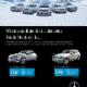 Mercedes-Benz Montréal-Est - Concessionnaires d'autos neuves - 514-788-8777