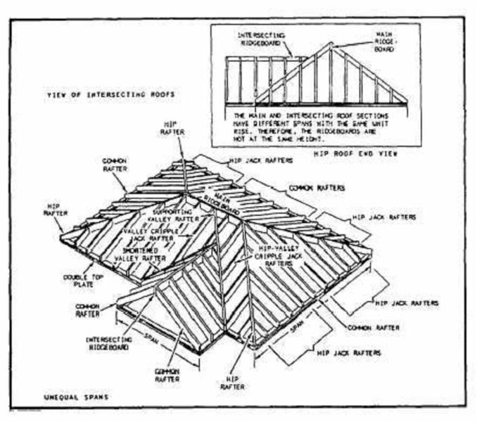 ITi Building Permit Designer Inc