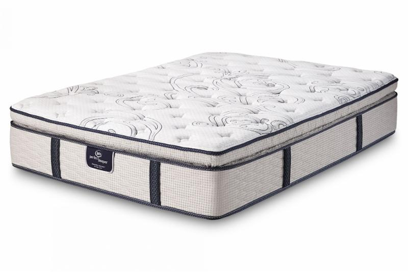 World Wide Mattress Outlet Canpages